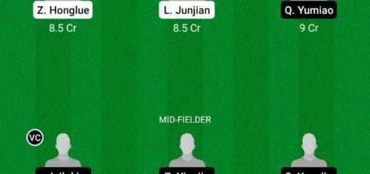 WHN vs TNJ Dream11 Team fantasy Prediction Chinese Super League