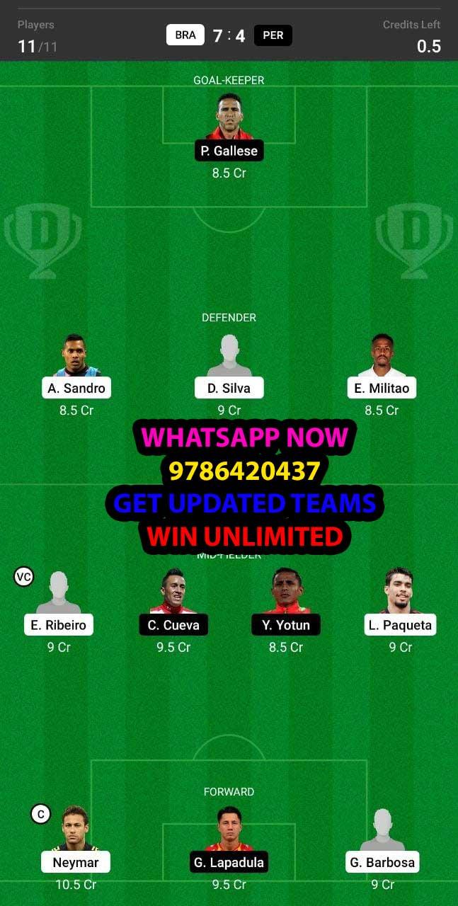 BRA vs PER Dream11 Team fantasy Prediction World Cup Qualifiers