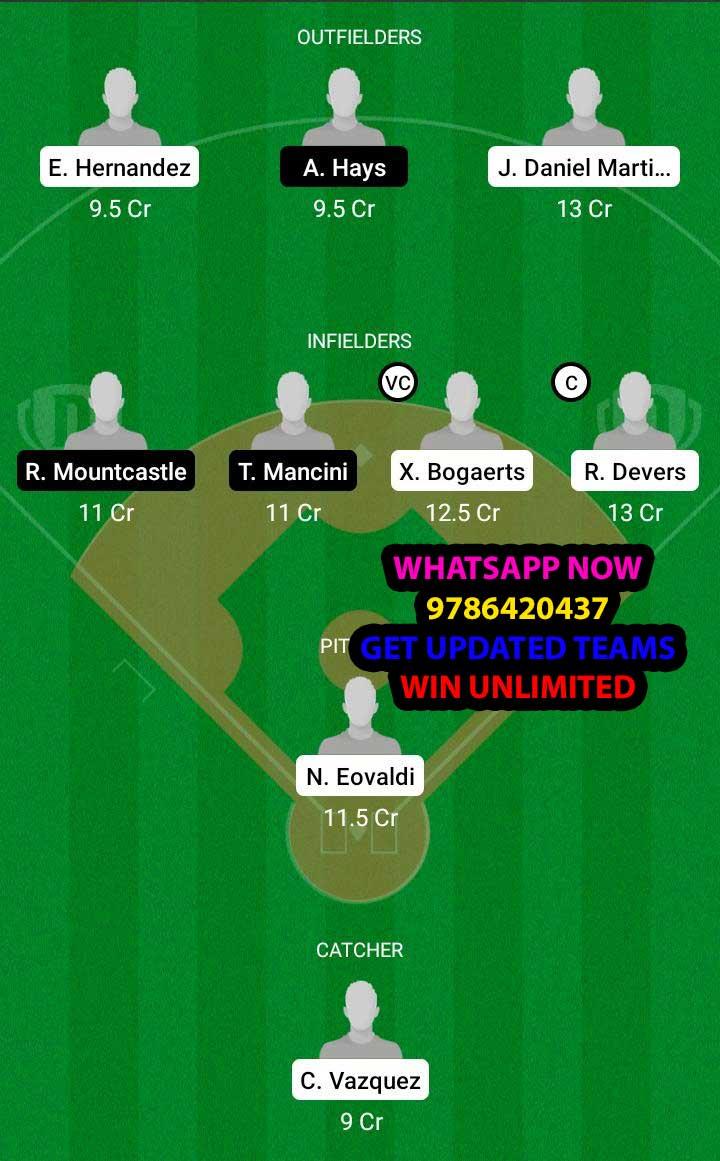 BRS vs BAO Dream11 Team fantasy Prediction MLB