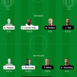 CEL vs LEV Dream11 Team fantasy Prediction Europa League