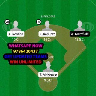 CLE vs KCR Dream11 Team fantasy Prediction MLB