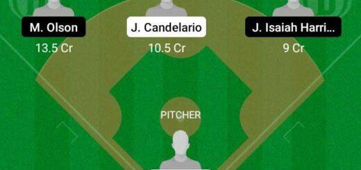 DET vs OA Dream11 Team fantasy Prediction MLB