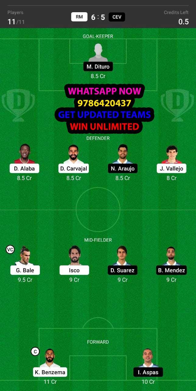 RM vs CEV Dream11 Team fantasy Prediction LaLiga Santander