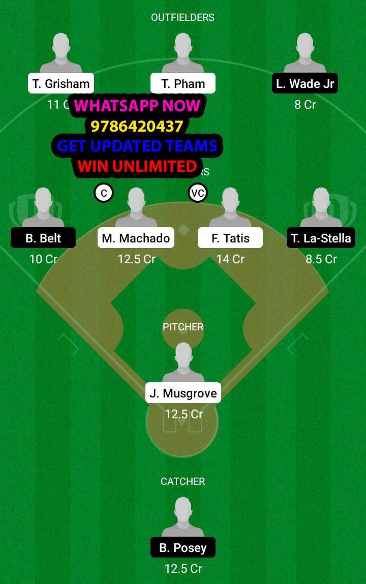 SDP vs SFG Dream11 Team fantasy Prediction MLB (3)