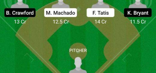SDP vs SFG Dream11 Team fantasy Prediction MLB