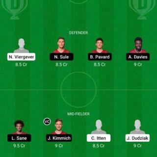 SGF vs BAY Dream11 Team fantasy Prediction Bundesliga