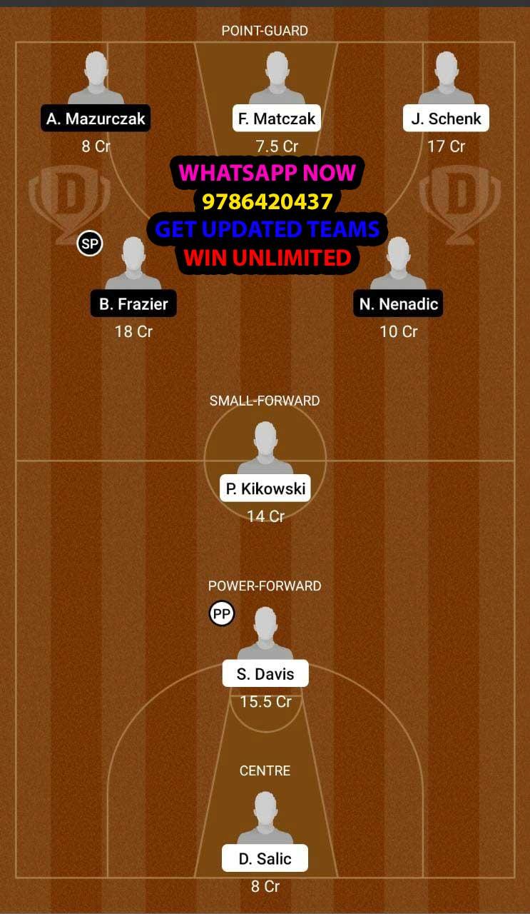 SZC-vs-BZG-Dream11-Team-fantasy-Prediction-Polish-League
