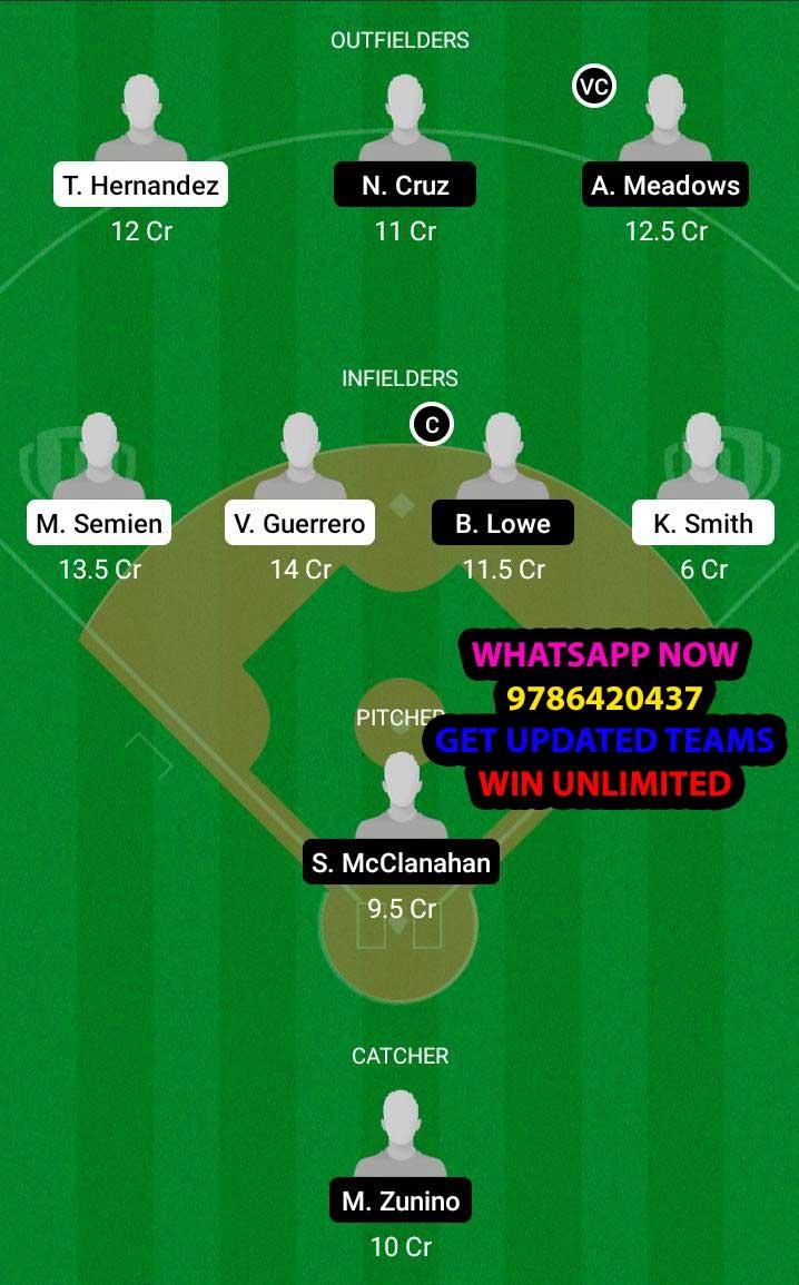 TOJ vs TAB Dream11 Team fantasy Prediction MLB