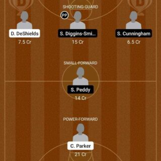 CHI vs PHO Dream11 Team fantasy Prediction WNBA